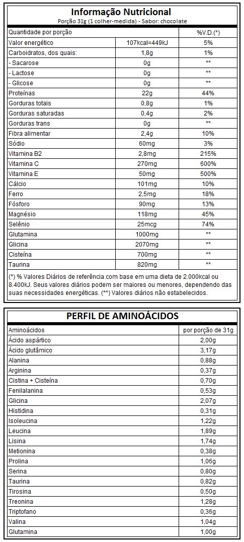 IMMUNO WHEY (465G) - ESSENTIAL NUTRITION