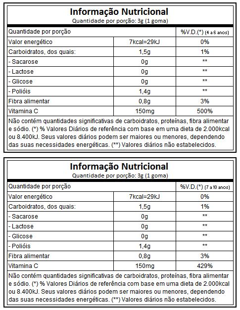 VITAMINI C (60 GOMAS) - ESSENTIAL NUTRITION